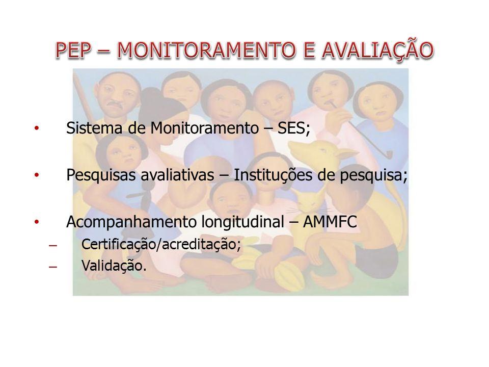 Sistema de Monitoramento – SES; Pesquisas avaliativas – Instituções de pesquisa; Acompanhamento longitudinal – AMMFC – Certificação/acreditação; – Validação.