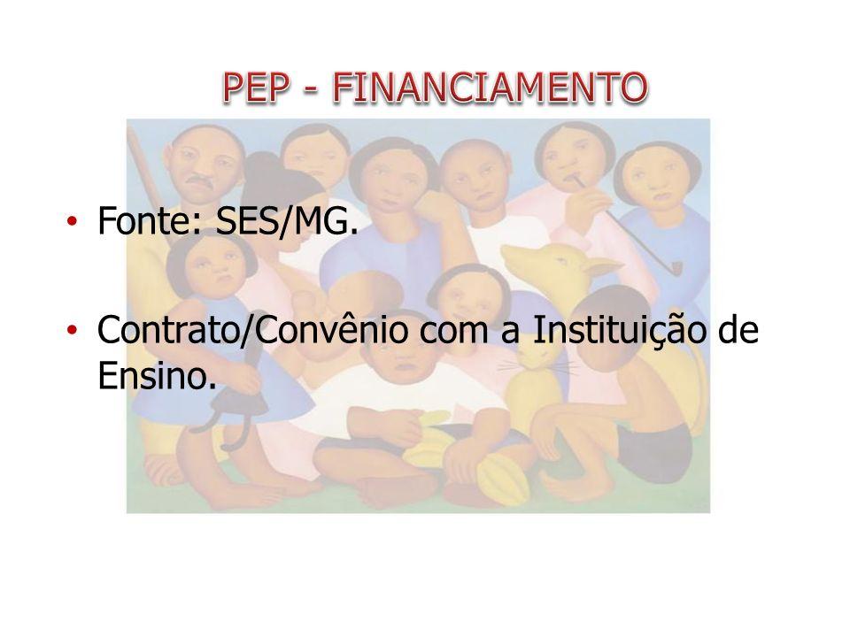 Fonte: SES/MG. Contrato/Convênio com a Instituição de Ensino.