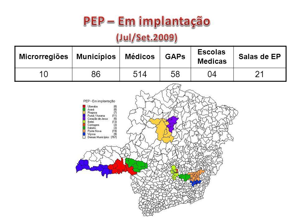 MicrorregiõesMunicípiosMédicosGAPs Escolas Medicas Salas de EP 1086514580421