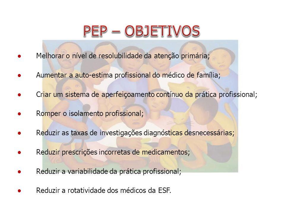 Melhorar o nível de resolubilidade da atenção primária; Aumentar a auto-estima profissional do médico de família; Criar um sistema de aperfeiçoamento