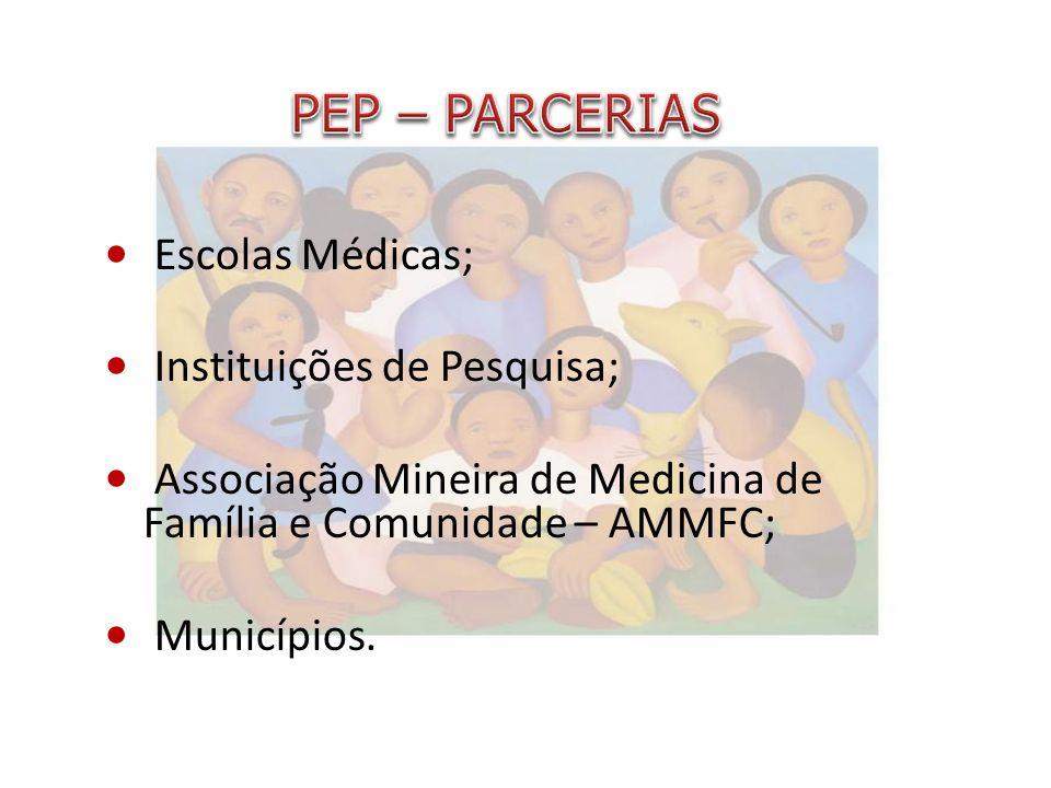 Escolas Médicas; Instituições de Pesquisa; Associação Mineira de Medicina de Família e Comunidade – AMMFC; Municípios.