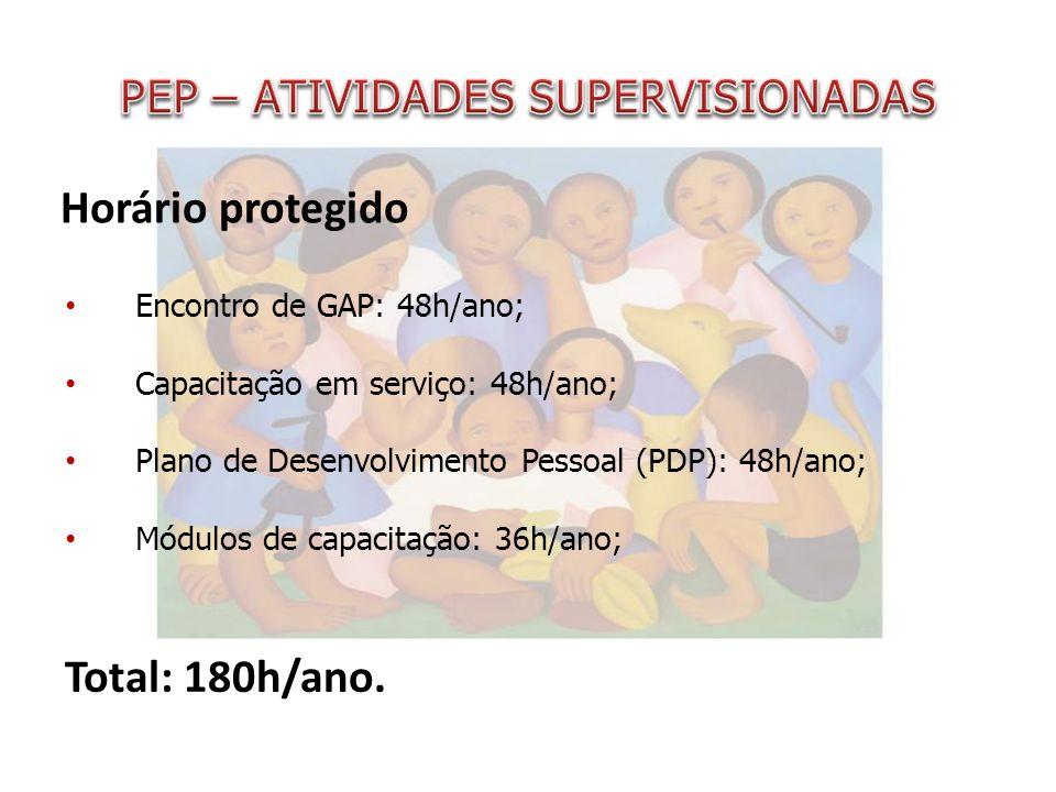 Encontro de GAP: 48h/ano; Capacitação em serviço: 48h/ano; Plano de Desenvolvimento Pessoal (PDP): 48h/ano; Módulos de capacitação: 36h/ano; Total: 180h/ano.