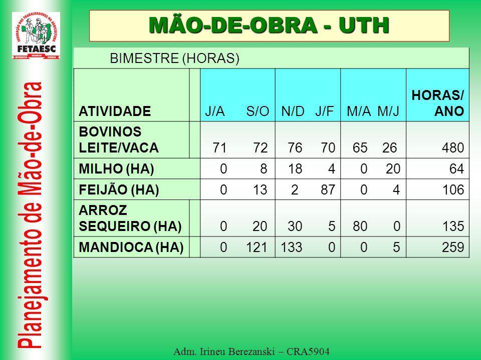 Adm. Irineu Berezanski – CRA5904 MÃO-DE-OBRA - UTH BIMESTRE (HORAS) ATIVIDADE J/A S/ON/D J/FM/A M/J HORAS/ ANO BOVINOS LEITE/VACA 71 72 76 70 65 26480