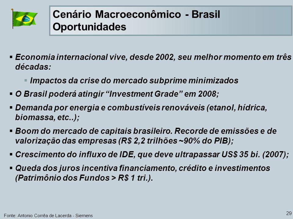 29 Economia internacional vive, desde 2002, seu melhor momento em três décadas: Impactos da crise do mercado subprime minimizados O Brasil poderá atingir Investment Grade em 2008; Demanda por energia e combustíveis renováveis (etanol, hídrica, biomassa, etc..); Boom do mercado de capitais brasileiro.
