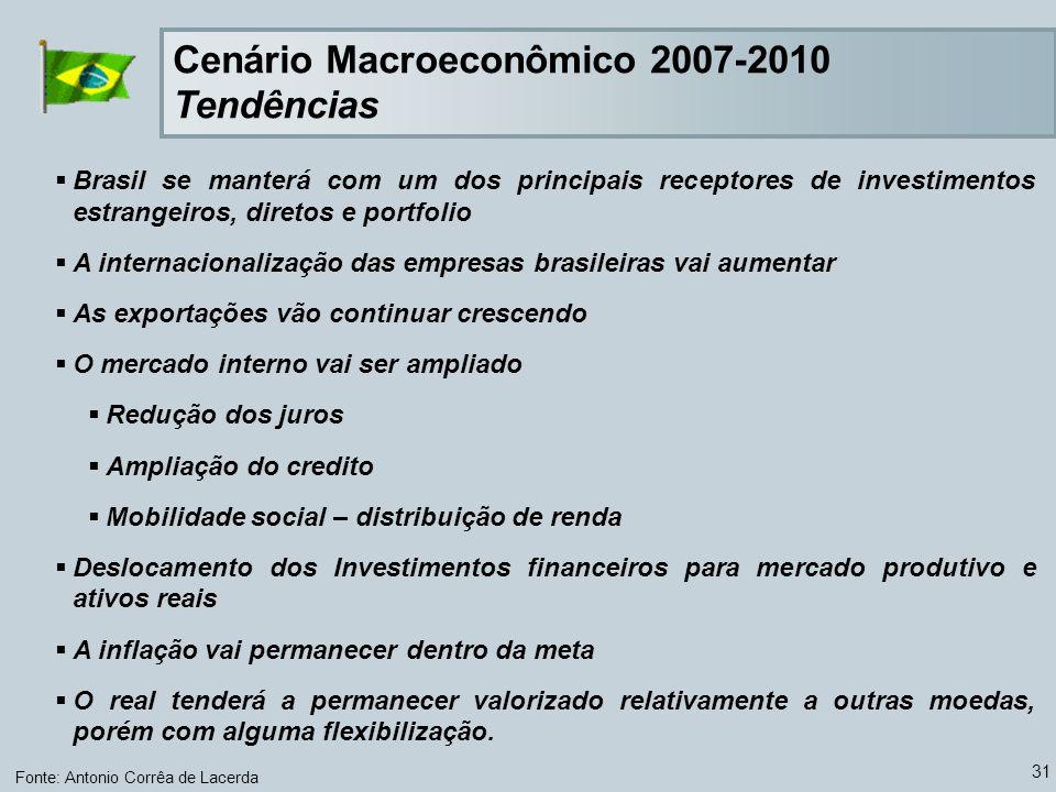 31 Fonte: Antonio Corrêa de Lacerda Cenário Macroeconômico 2007-2010 Tendências Brasil se manterá com um dos principais receptores de investimentos es