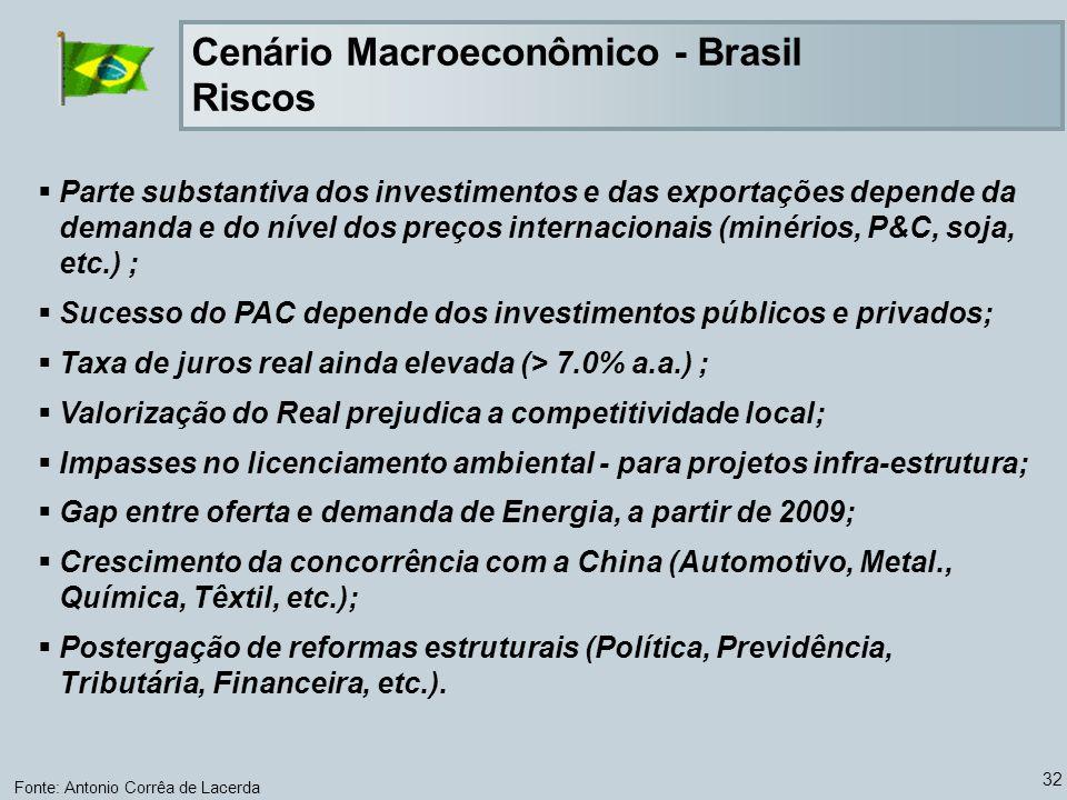 32 Parte substantiva dos investimentos e das exportações depende da demanda e do nível dos preços internacionais (minérios, P&C, soja, etc.) ; Sucesso