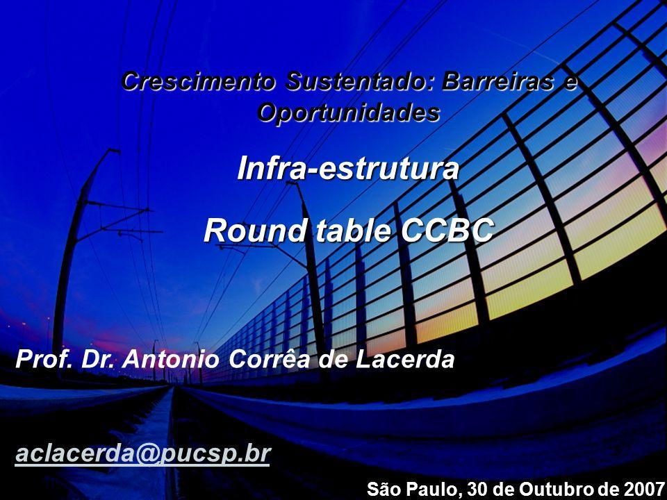 Prof. Dr. Antonio Corrêa de Lacerda aclacerda@pucsp.br São Paulo, 30 de Outubro de 2007 Crescimento Sustentado: Barreiras e Oportunidades Infra-estrut