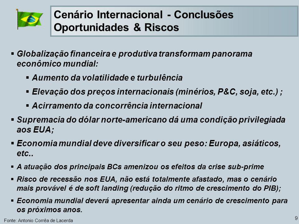 9 Globalização financeira e produtiva transformam panorama econômico mundial: Aumento da volatilidade e turbulência Elevação dos preços internacionais