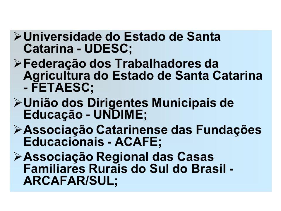 Universidade do Estado de Santa Catarina - UDESC; Federação dos Trabalhadores da Agricultura do Estado de Santa Catarina - FETAESC; União dos Dirigent