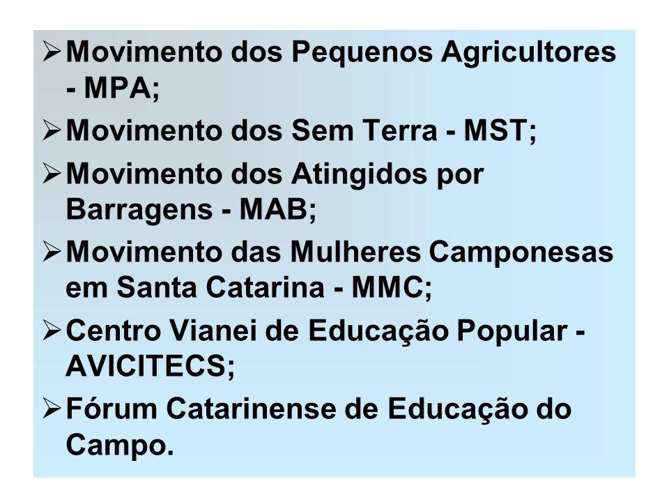 Movimento dos Pequenos Agricultores - MPA; Movimento dos Sem Terra - MST; Movimento dos Atingidos por Barragens - MAB; Movimento das Mulheres Campones