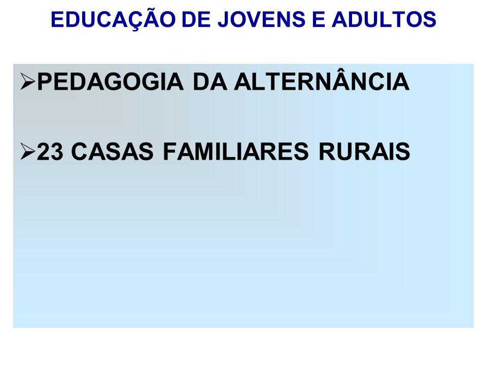 PEDAGOGIA DA ALTERNÂNCIA 23 CASAS FAMILIARES RURAIS EDUCAÇÃO DE JOVENS E ADULTOS