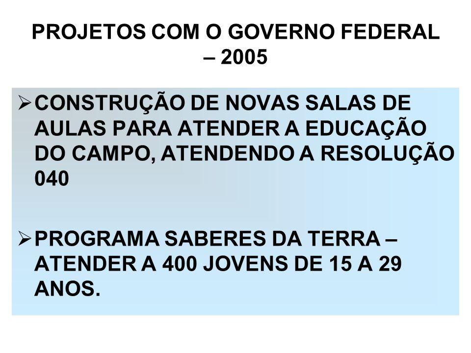 CONSTRUÇÃO DE NOVAS SALAS DE AULAS PARA ATENDER A EDUCAÇÃO DO CAMPO, ATENDENDO A RESOLUÇÃO 040 PROGRAMA SABERES DA TERRA – ATENDER A 400 JOVENS DE 15