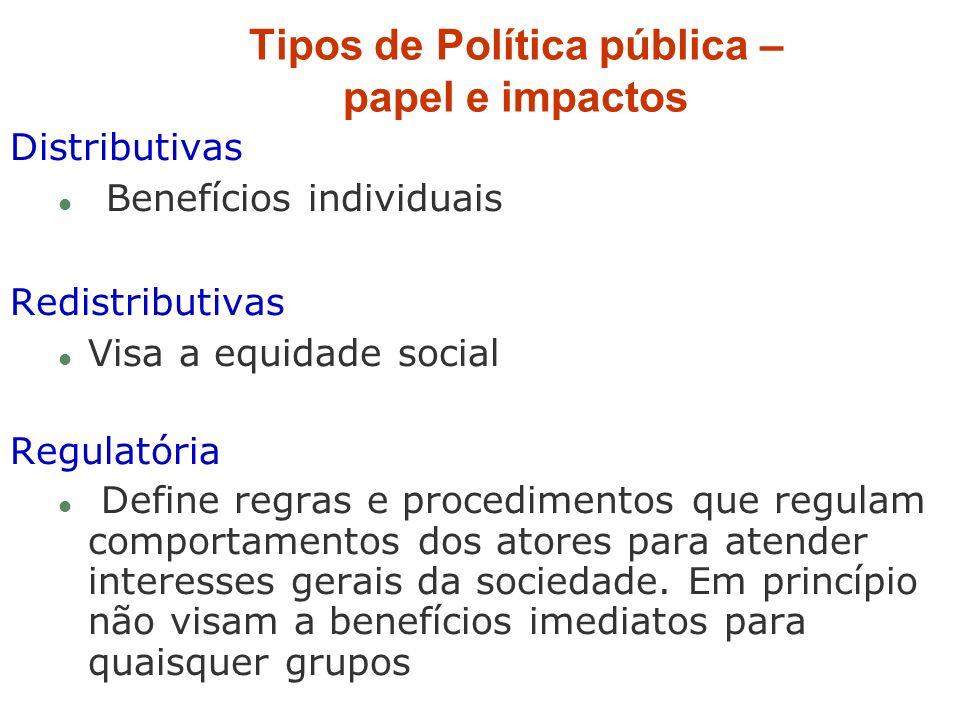 Tipos de Política pública – papel e impactos Distributivas l Benefícios individuais Redistributivas l Visa a equidade social Regulatória l Define regr