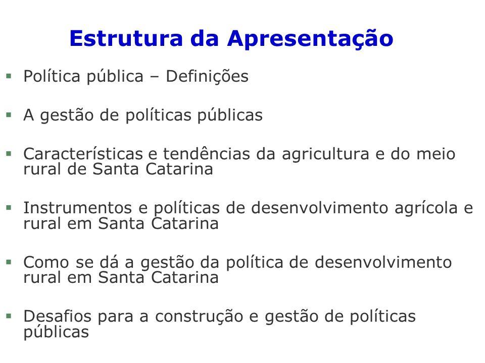 Estrutura da Apresentação §Política pública – Definições §A gestão de políticas públicas §Características e tendências da agricultura e do meio rural