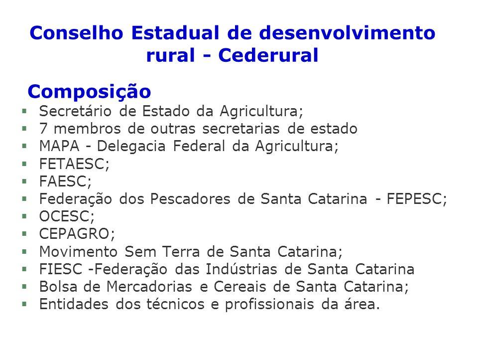 Conselho Estadual de desenvolvimento rural - Cederural Composição §Secretário de Estado da Agricultura; §7 membros de outras secretarias de estado §MA