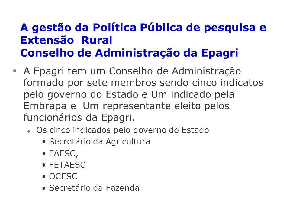 A gestão da Política Pública de pesquisa e Extensão Rural Conselho de Administração da Epagri § A Epagri tem um Conselho de Administração formado por