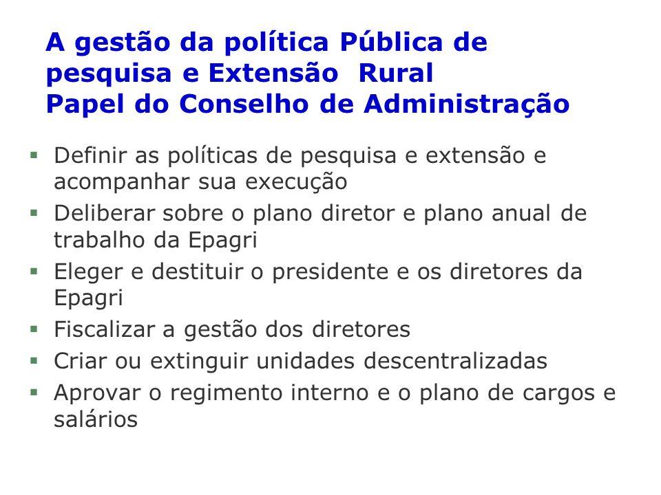 A gestão da política Pública de pesquisa e Extensão Rural Papel do Conselho de Administração § Definir as políticas de pesquisa e extensão e acompanha