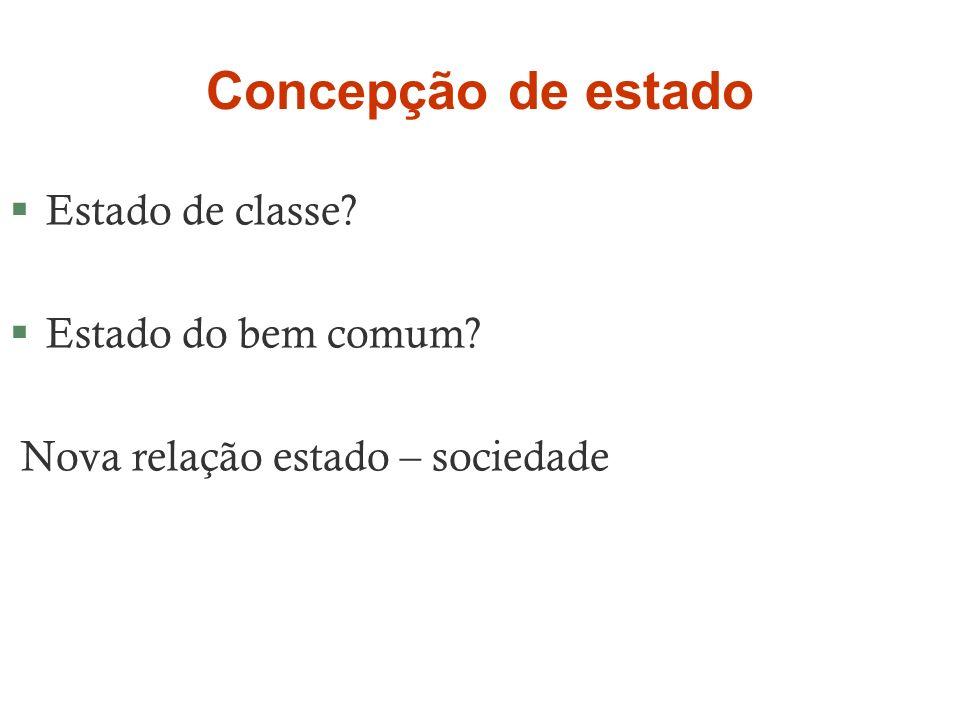 Concepção de estado §Estado de classe §Estado do bem comum Nova relação estado – sociedade