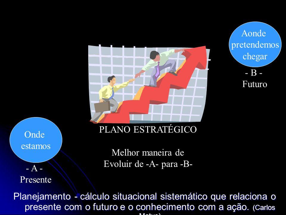 Planejamento [ O processo é muito mais importante do que o produto final; [ É ato coletivo, que relaciona indivíduos e produz aprendizado; [ Discute a