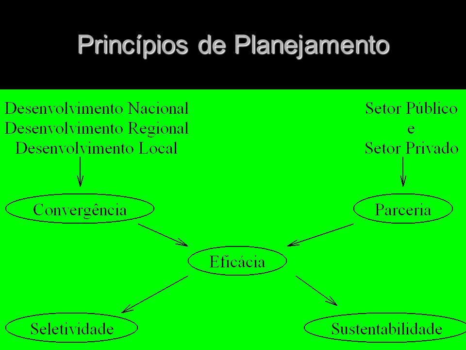 Planejamento - cálculo situacional sistemático que relaciona o presente com o futuro e o conhecimento com a ação. (Carlos Matus) Onde estamos Aonde pr