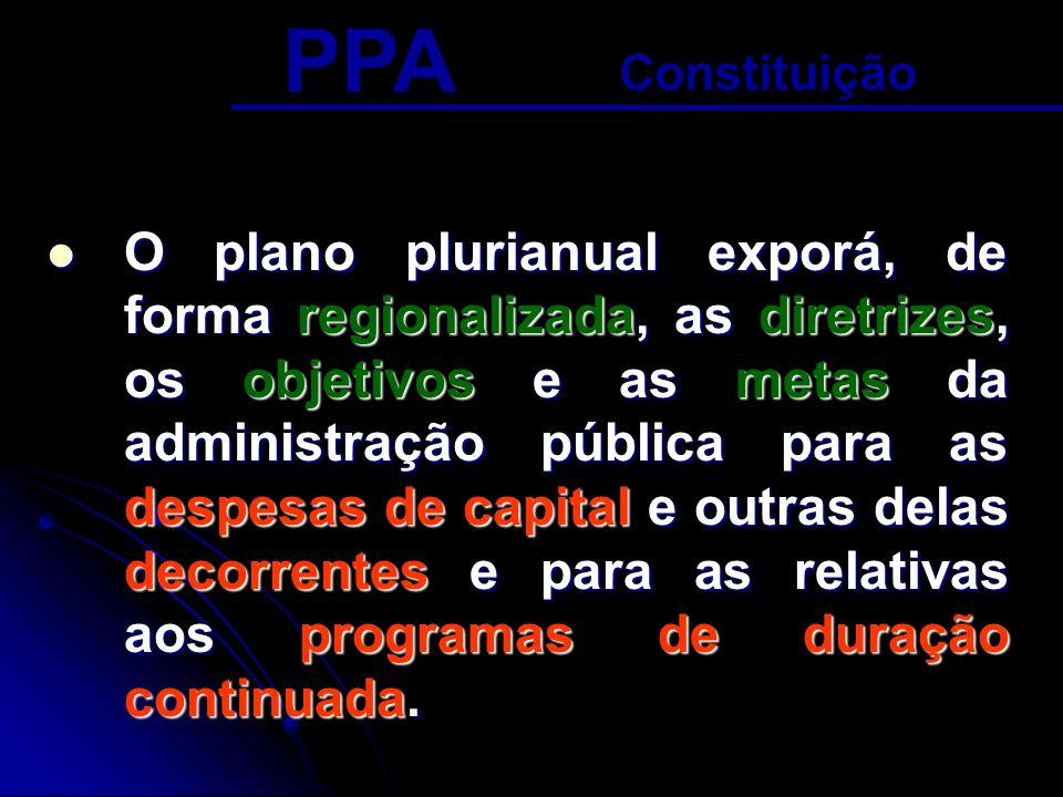 Constituição Federal - 1988 O plano plurianual, As diretrizes orçamentárias e Os orçamentos anuais estabelecidos em leis de iniciativa do Poder Execut