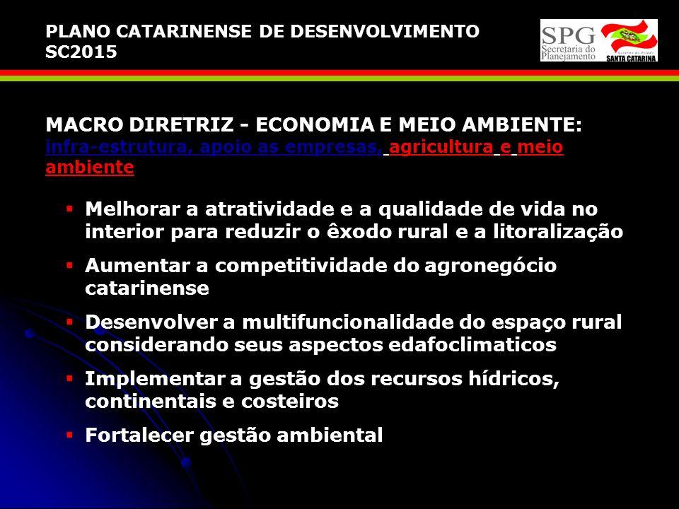 MACRO DIRETRIZ - ECONOMIA E MEIO AMBIENTE: infra-estrutura, apoio as empresas, agricultura e meio ambiente Implementar política de apoio às MPEs com o