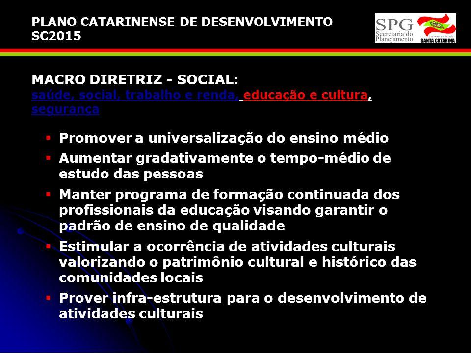 MACRO DIRETRIZ - SOCIAL: saúde, social, trabalho e renda, educação e cultura, segurança Superar em todas as regionais os Índices dos Objetivos de Dese
