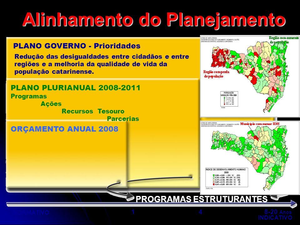Santa Catarina 2015 Plano Catarinense de Desenvolvimento Tornar Santa Catarina referência em desenvolvimento sustentável nas dimensões ambiental, econ
