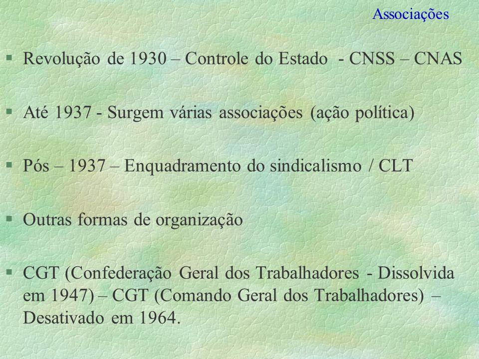 Associações §Revolução de 1930 – Controle do Estado - CNSS – CNAS §Até 1937 - Surgem várias associações (ação política) §Pós – 1937 – Enquadramento do