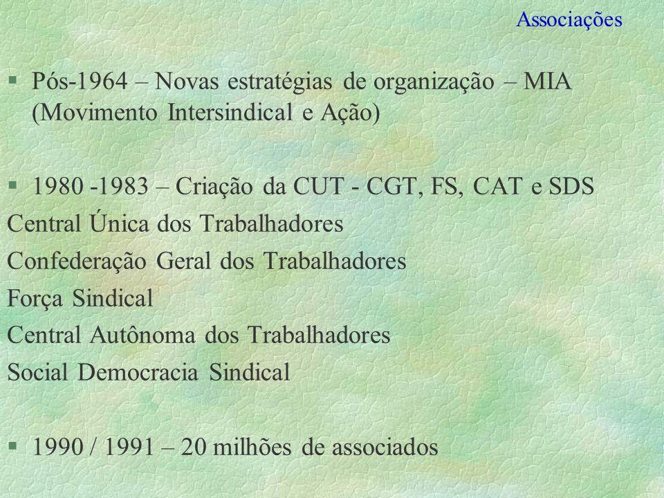 Associações §Pós-1964 – Novas estratégias de organização – MIA (Movimento Intersindical e Ação) §1980 -1983 – Criação da CUT - CGT, FS, CAT e SDS Cent