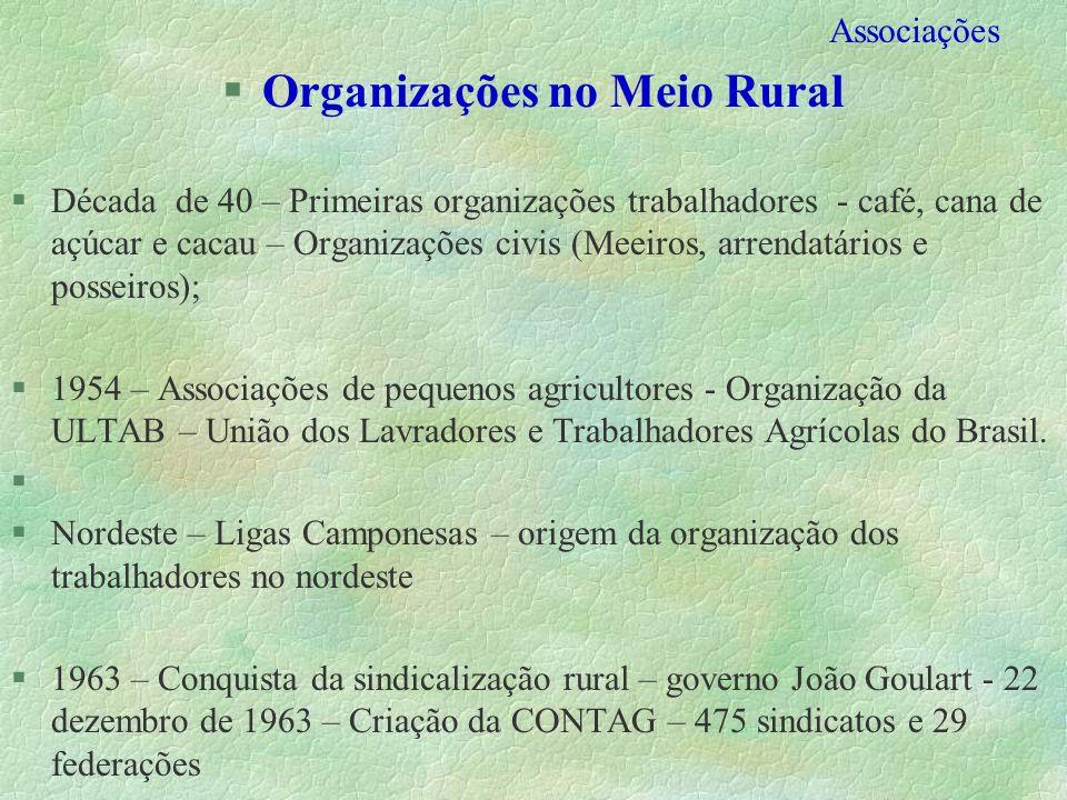 Associações §Organizações no Meio Rural §Década de 40 – Primeiras organizações trabalhadores - café, cana de açúcar e cacau – Organizações civis (Meei