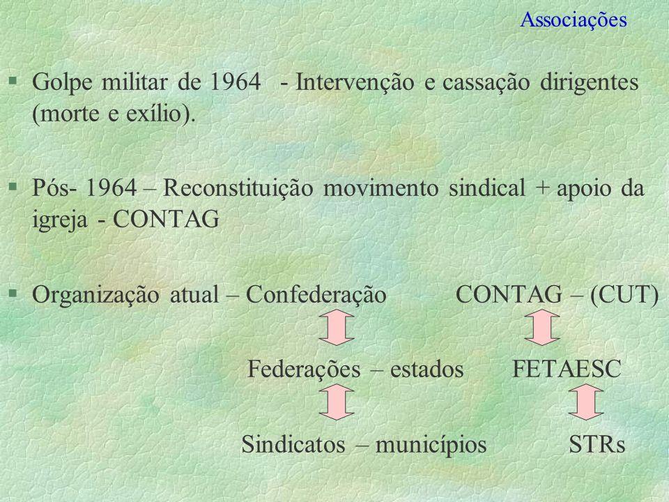 Associações §Golpe militar de 1964 - Intervenção e cassação dirigentes (morte e exílio). §Pós- 1964 – Reconstituição movimento sindical + apoio da igr