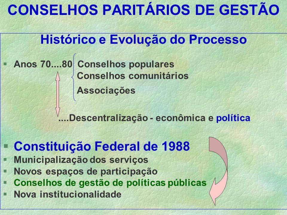 CONSELHOS PARITÁRIOS DE GESTÃO Histórico e Evolução do Processo §Anos 70....80 Conselhos populares Conselhos comunitários Associações....Descentraliza