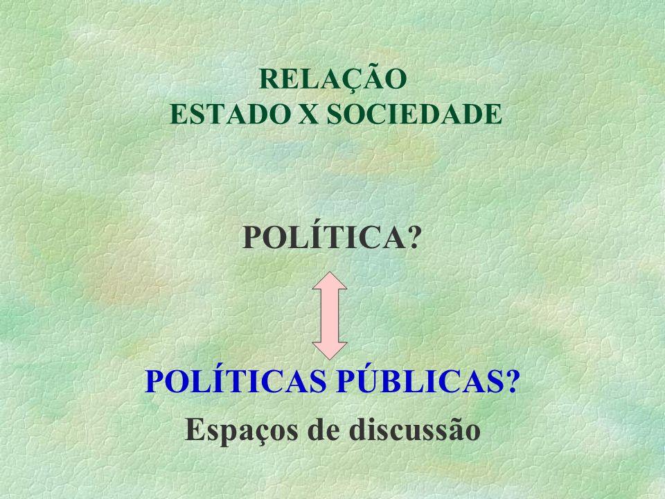 RELAÇÃO ESTADO X SOCIEDADE POLÍTICA? POLÍTICAS PÚBLICAS? Espaços de discussão