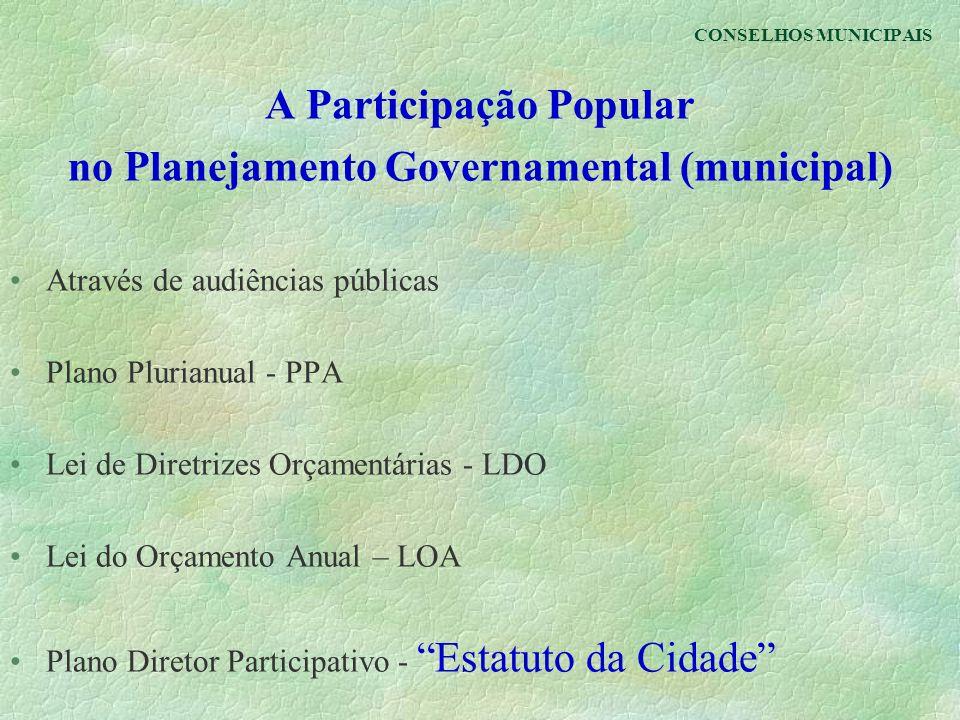 CONSELHOS MUNICIPAIS A Participação Popular no Planejamento Governamental (municipal) Através de audiências públicas Plano Plurianual - PPA Lei de Dir