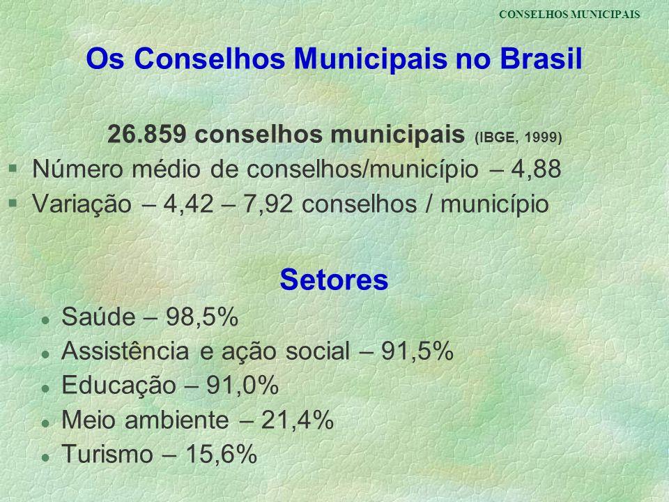 CONSELHOS MUNICIPAIS Os Conselhos Municipais no Brasil 26.859 conselhos municipais (IBGE, 1999) §Número médio de conselhos/município – 4,88 §Variação