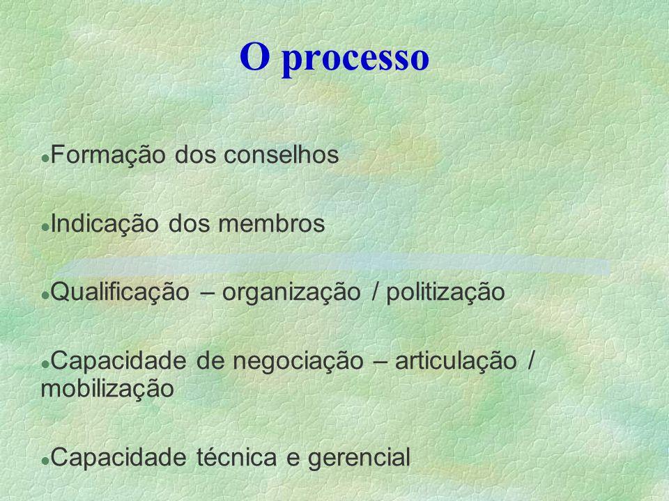 O processo l Formação dos conselhos l Indicação dos membros l Qualificação – organização / politização l Capacidade de negociação – articulação / mobi