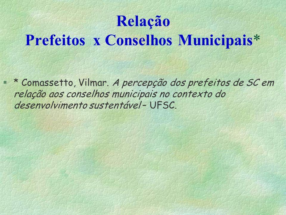 Relação Prefeitos x Conselhos Municipais* §* Comassetto, Vilmar. A percepção dos prefeitos de SC em relação aos conselhos municipais no contexto do de