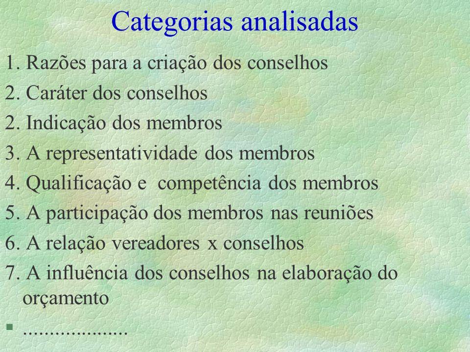 Categorias analisadas 1. Razões para a criação dos conselhos 2. Caráter dos conselhos 2. Indicação dos membros 3. A representatividade dos membros 4.