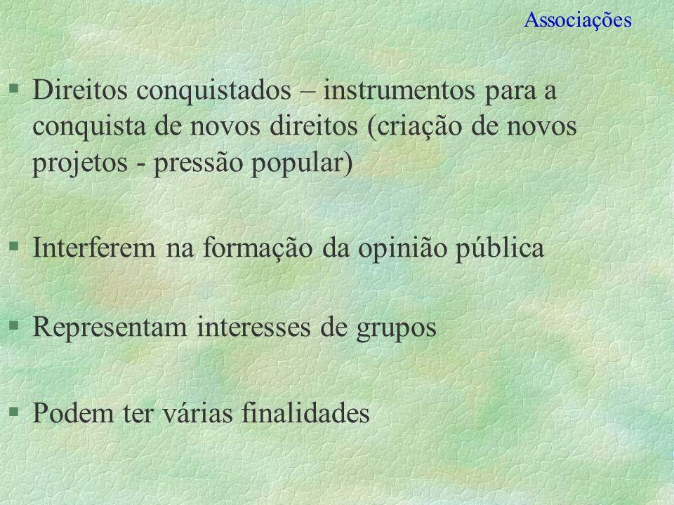 Associações §Direitos conquistados – instrumentos para a conquista de novos direitos (criação de novos projetos - pressão popular) §Interferem na form