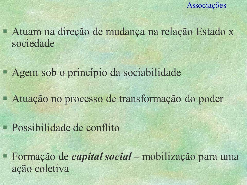 Associações §Atuam na direção de mudança na relação Estado x sociedade §Agem sob o princípio da sociabilidade §Atuação no processo de transformação do