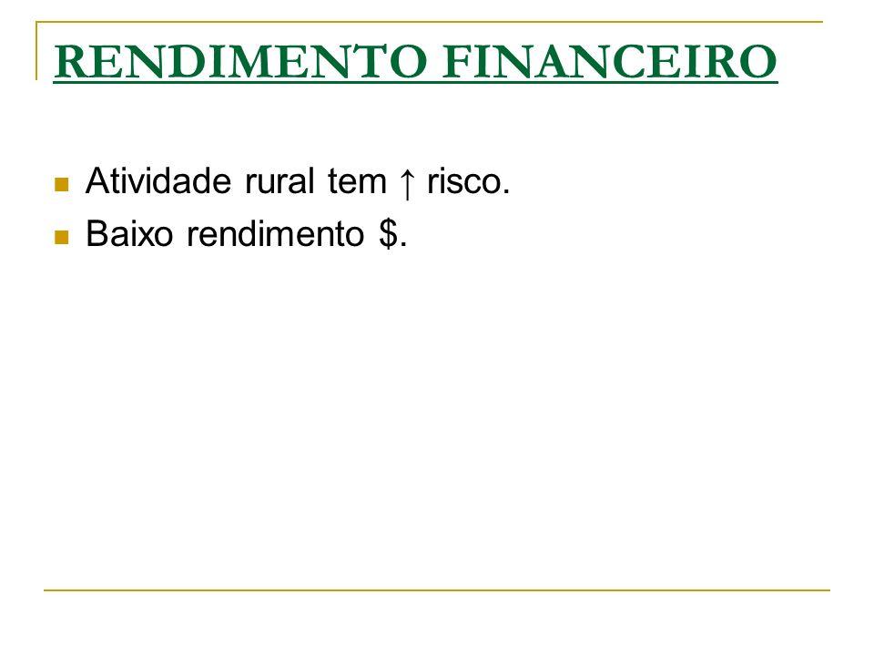 RENDIMENTO FINANCEIRO Atividade rural tem risco. Baixo rendimento $.