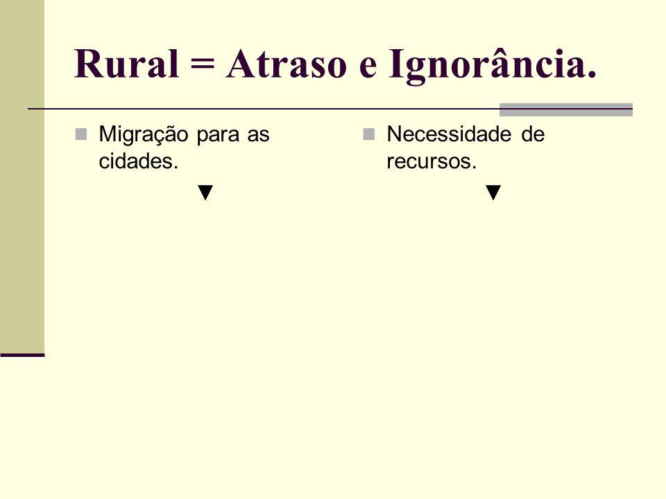 Rural = Atraso e Ignorância. Migração para as cidades. Necessidade de recursos.