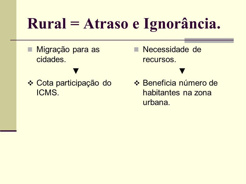 Rural = Atraso e Ignorância. Migração para as cidades. Cota participação do ICMS. Necessidade de recursos. Beneficia número de habitantes na zona urba