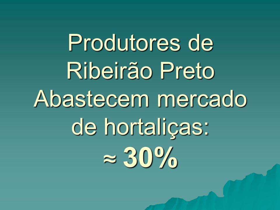 Produtores de Ribeirão Preto Abastecem mercado de hortaliças: 30%
