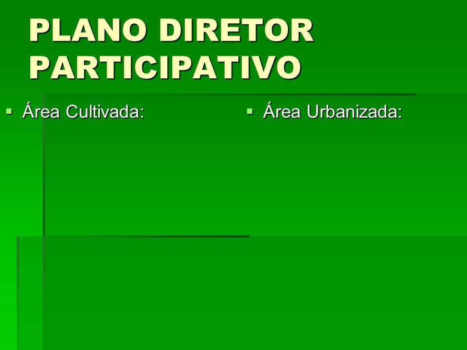 PLANO DIRETOR PARTICIPATIVO Área Cultivada: Área Cultivada: Área Urbanizada: Área Urbanizada: