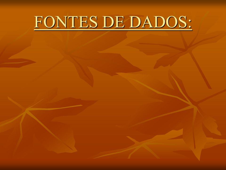 FONTES DE DADOS: