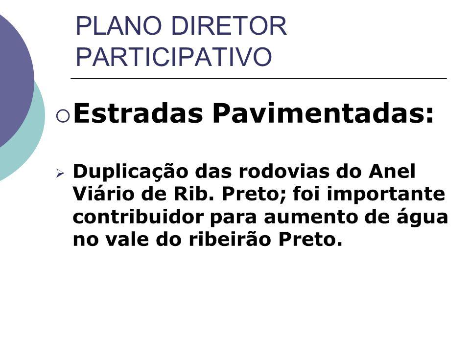 PLANO DIRETOR PARTICIPATIVO Estradas Pavimentadas: Duplicação das rodovias do Anel Viário de Rib. Preto; foi importante contribuidor para aumento de á