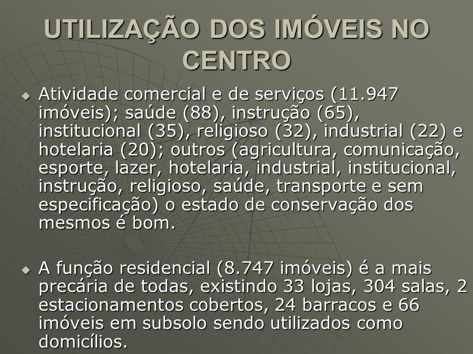 UTILIZAÇÃO DOS IMÓVEIS NO CENTRO Atividade comercial e de serviços (11.947 imóveis); saúde (88), instrução (65), institucional (35), religioso (32), i