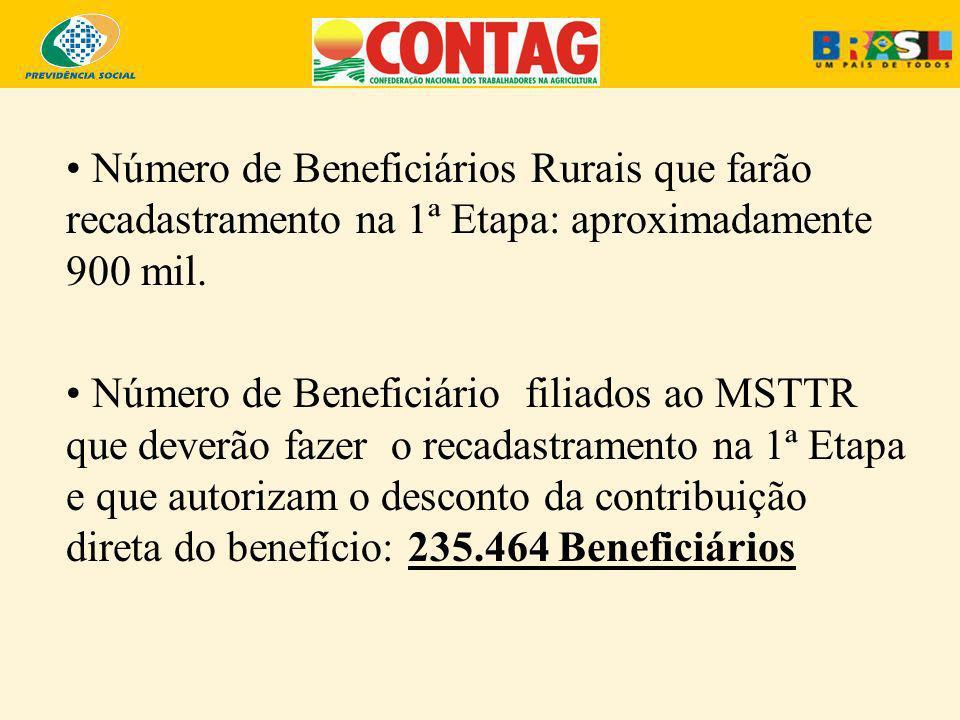 Número de Beneficiários Rurais que farão recadastramento na 1ª Etapa: aproximadamente 900 mil. Número de Beneficiário filiados ao MSTTR que deverão fa